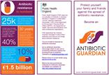 antiXbioticXthumb
